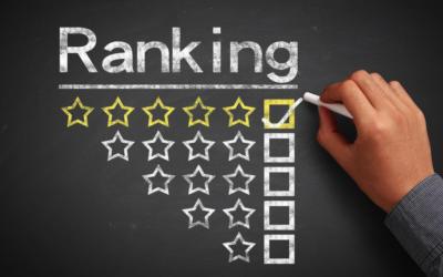 Do the US News & World Report Rankings Matter? well…………..